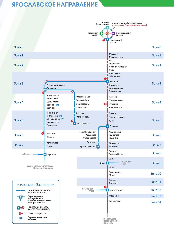 Схема движения электричек ярославское направление фото 963