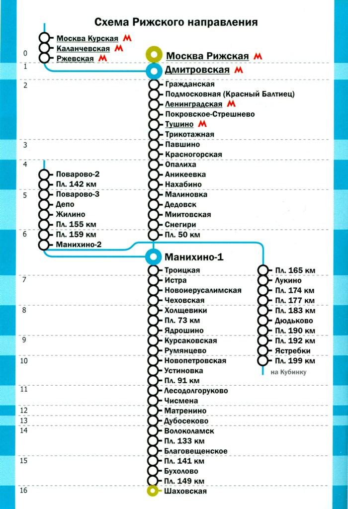 Схема рижского направления электричек