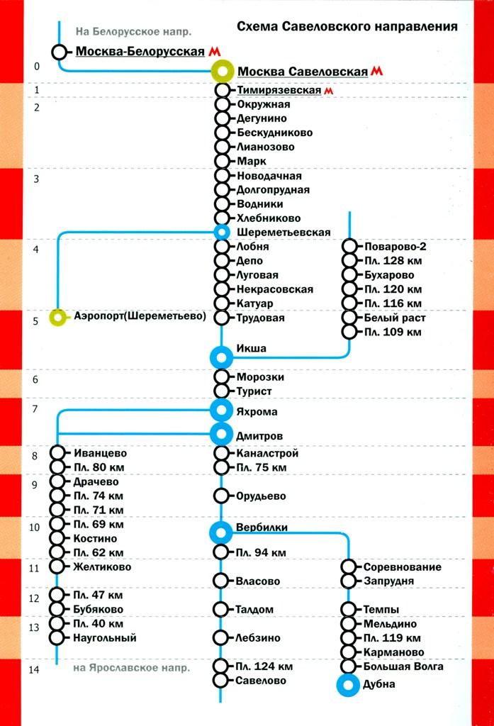 Схема Савеловского направения